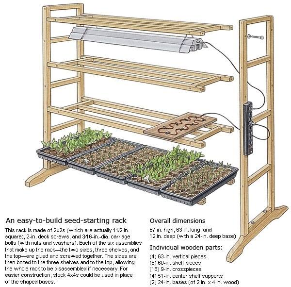 grow rack